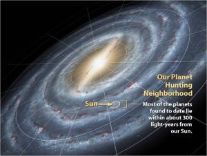 MW-Galaxy